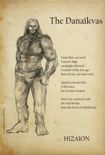 galerie character Danaikvas